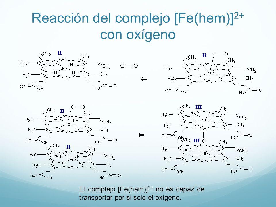 Reacción del complejo [Fe(hem)]2+ con oxígeno